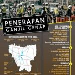 Alternatif untuk Menghindari Ganjil-Genap Jakarta