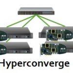 3 Alasan Mengapa Anda Perlu Beralih ke Hyperconverged